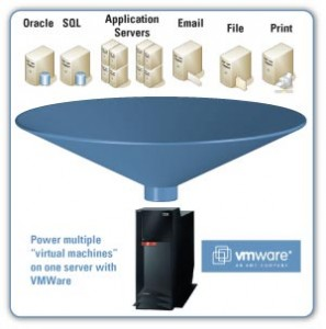 SimpleTechGuy Virtualization with vmware